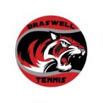 Tennis Tryout Dates