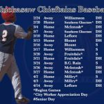 Chieftain Baseball Page Updated