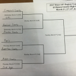 Boys Basketball: 10th Region Tournament Schedule