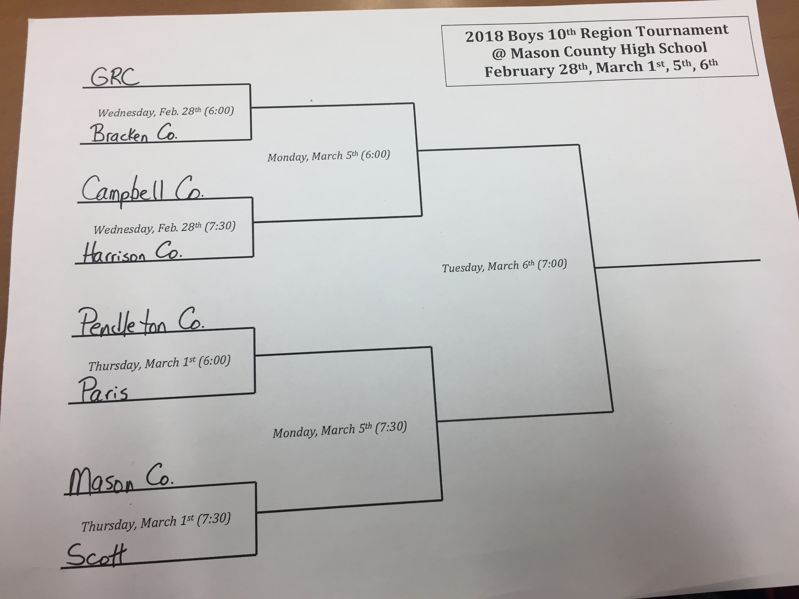 Boys Basketball 10th Region: Cards Play Bracken County