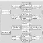 Girls Varsity Basketball beats West Greene 63 – 22