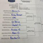 GRC Hoops Begins 10th Region Title Defense Against St. Patrick