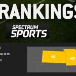 Football Team Tops Spectrum Power Rankings for Week 1
