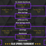 BLUE SPRINGS BASKETBALL TOURNAMENT BEGINS TONIGHT (BRACKET)