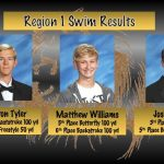 Roy High Swimmers @ Region