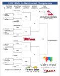 2020 UHSAA 6A State Football Championship Bracket