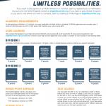 NCAA – Academic Requirements – 2019