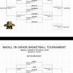 Madill 7th Grade Basketball Tournament Slated Nov. 14-19; Bracket Released