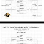 Madill 8th Grade Basketball Tournament Slated Nov. 14-19