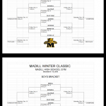 Madill Winter Classic Basketball Tourney Tips Today