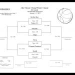 Madill Basketball Among Field Playing in Byng Tournament Jan. 5-7