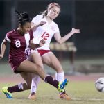 Killeen, Heights girls soccer showdown ends in gridlock