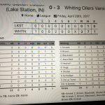 Whiting High School Varsity Softball beat Lake Station Edison 3-0