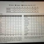 Whiting High School Varsity Softball falls to Hanover Central High School 17-4