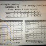 Whiting High School Varsity Softball beat Washington Township High School 8-1