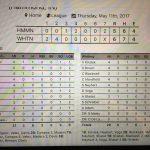 Whiting High School Varsity Softball beat Morton High School 6-5