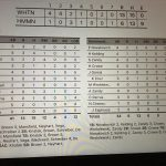 Whiting High School Varsity Softball beat Hammond Clark High School 13-6
