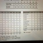 Whiting High School Varsity Softball beat River Forest High School 12-0