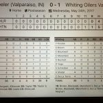 Whiting High School Varsity Softball beat Wheeler High School 1-0