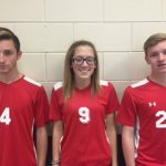 Ashland Daily Independent All-Area Soccer Team