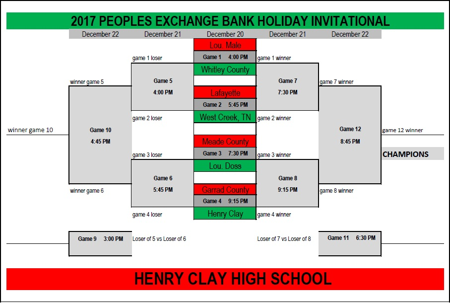 2017 Peoples Exchange Bank Holiday Invitational