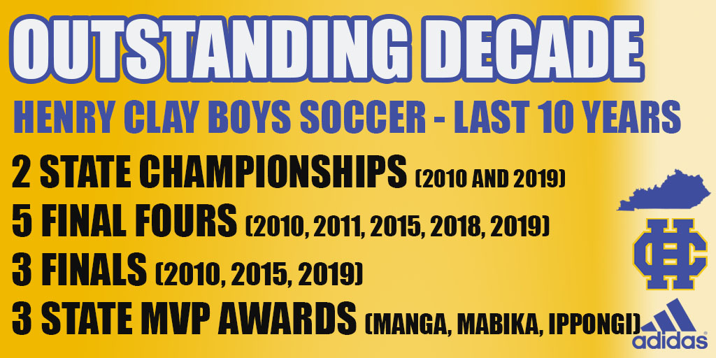 A Big Year To Cap Off A Decade of Dominance for Henry Clay Soccer