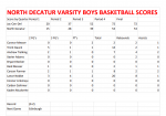 North Varsity Boys Basketball falls to Jac-Cen-Del 72-53