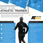 IT'S ATHLETIC TRAINER MONTH!