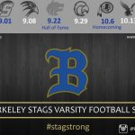 2017 Berkeley Stags Football Schedule