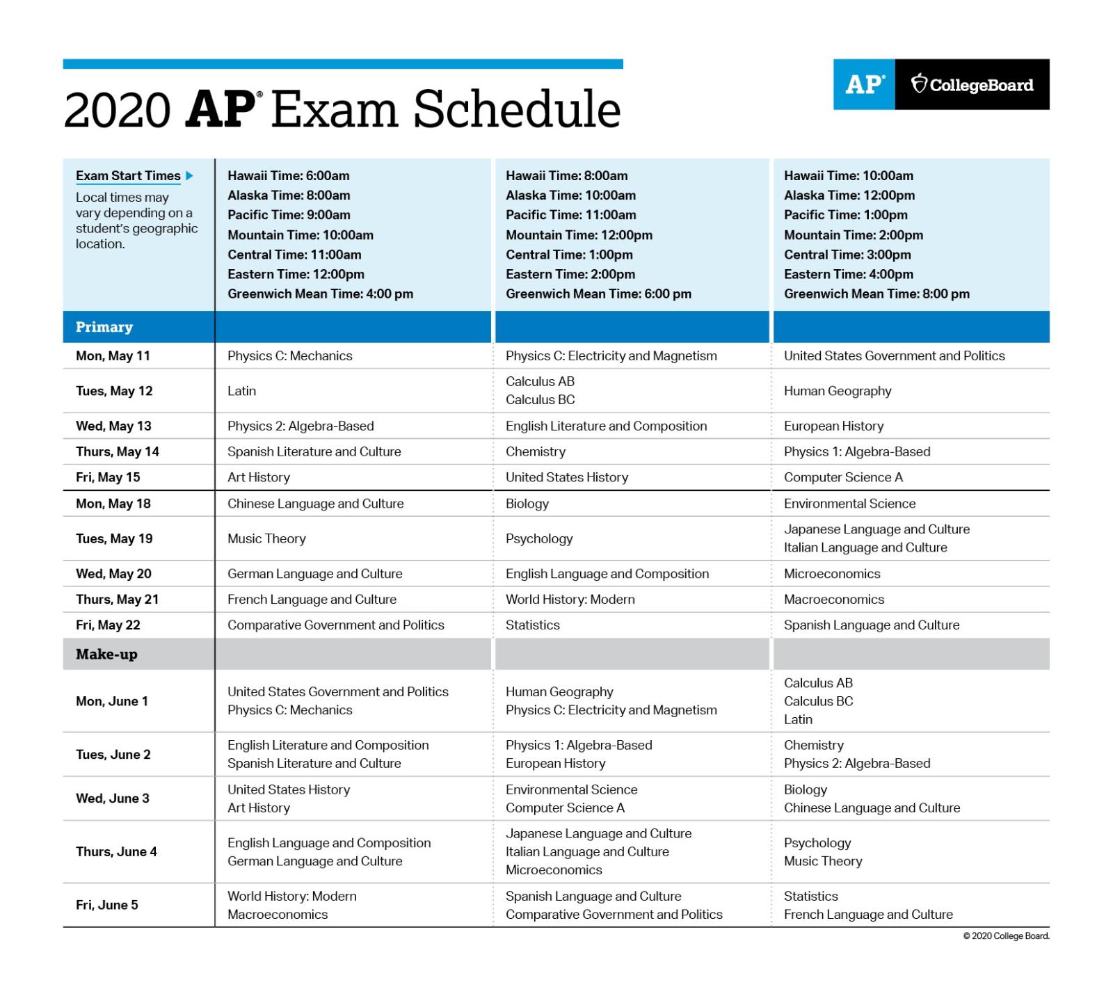 2020 AP Exam Schedule
