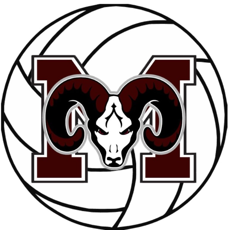 Volleyball Tryouts- August 1st & 2nd