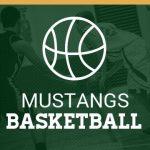 Morrow High School Girls Basketball Preview