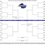 Raiders Travel to Veterans in 1st Round of State Basketball Playoffs