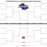 Raiders advance to GHSA State Football State Championship Bracket