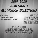 9 Raiders Named to 5A-Region 3 All Region Football Team