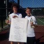 Boys Junior Varsity Tennis finishes 3rd place at Penn JV Invitational