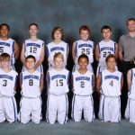 2016-2017 Boys 7th Grade Basketball