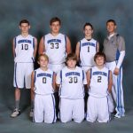 2016-2017 Boys 8th Grade Basketball