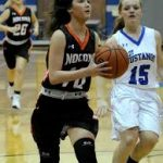Lady Mustangs momentum slowed in 2nd half