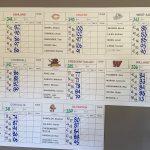 Boys golf within reach at Regional Tournament