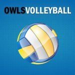 Loflin Vrs. Acton Volleyball Scores