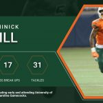 Early Signing Day:  Dominick Hill