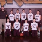 7th Grade Boys Basketball