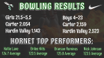 Boys Varsity Bowling falls to Hardin Valley 23 – 4