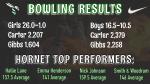 Girls Varsity Bowling beats Gibbs 26 – 1