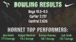 Boys Varsity Bowling beats Central 18.5 – 8.5