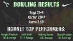 Boys Varsity Bowling beats Karns Comprehensive 21 – 6
