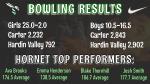 Boys Varsity Bowling falls to Hardin Valley 16.5 – 10.5