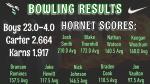 Boys Varsity Bowling beats Karns Comprehensive 23 – 4