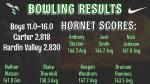 Boys Varsity Bowling falls to Hardin Valley 16 – 11